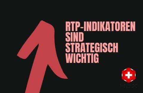 RTP Indikatoren sind strategisch wichtig